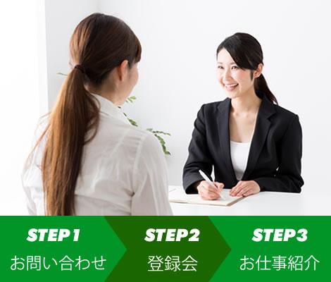 お仕事までの流れ STEP1 お問い合わせ STEP2 登録会 STEP3 お仕事紹介